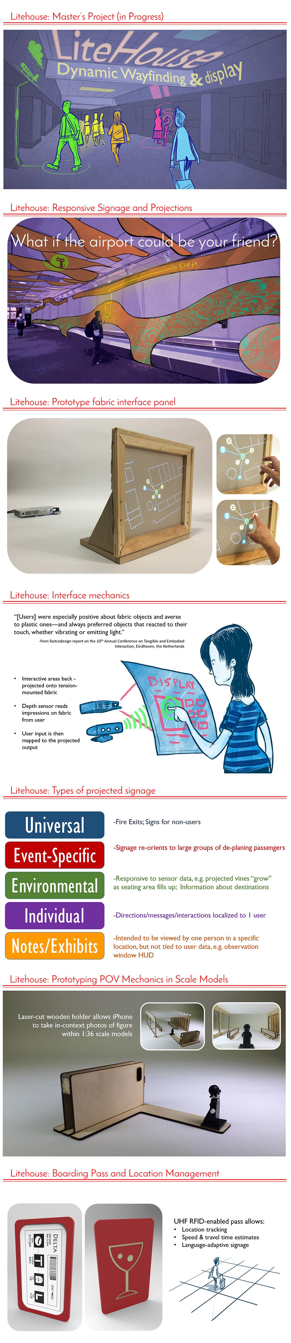 Litehouse-forweb